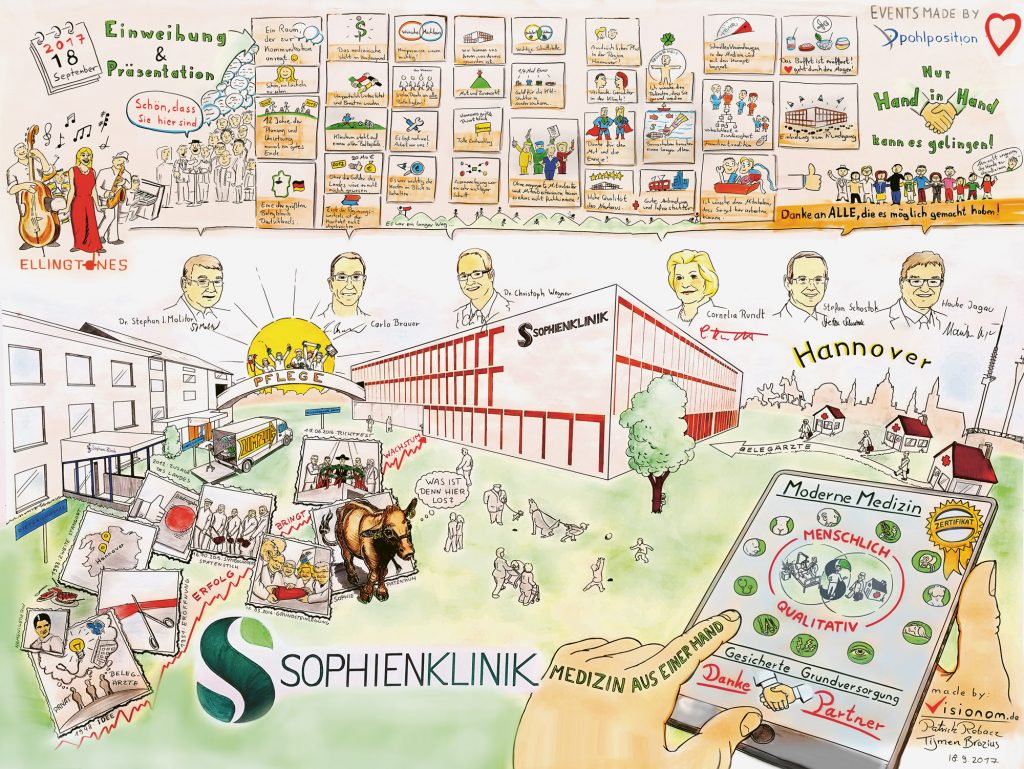 Sophienklinik Visionom